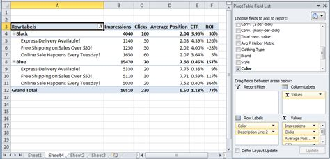 PPC Management and Data Analysis Made Easy | Point It