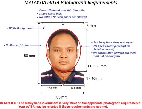 Malaysia Visa for Indians: The Easy Way