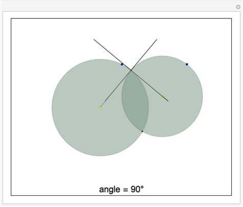 Angle of Intersection of Two Circles - Wolfram
