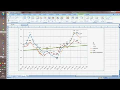 How To Create a Line-Graph in Excel - YouTube